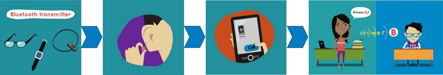 Wireless Spy Earpiece - Invisible Micro GSM Spy Earphone Bluetooth
